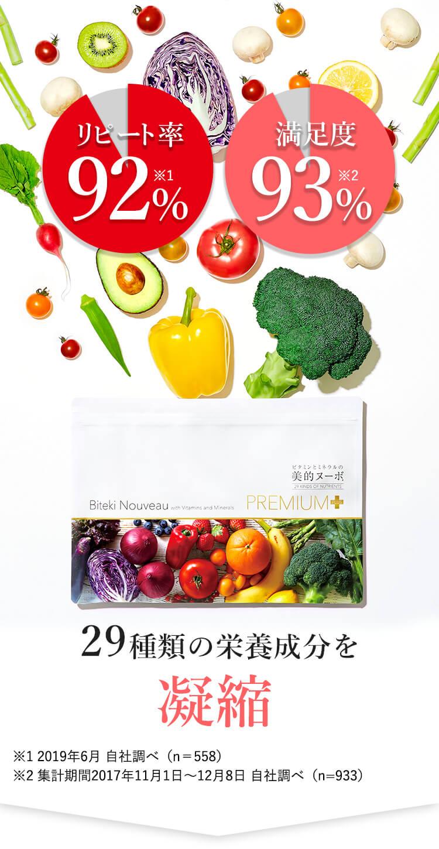 リピート率92% 満足度93% 29種類の栄養成分を凝縮
